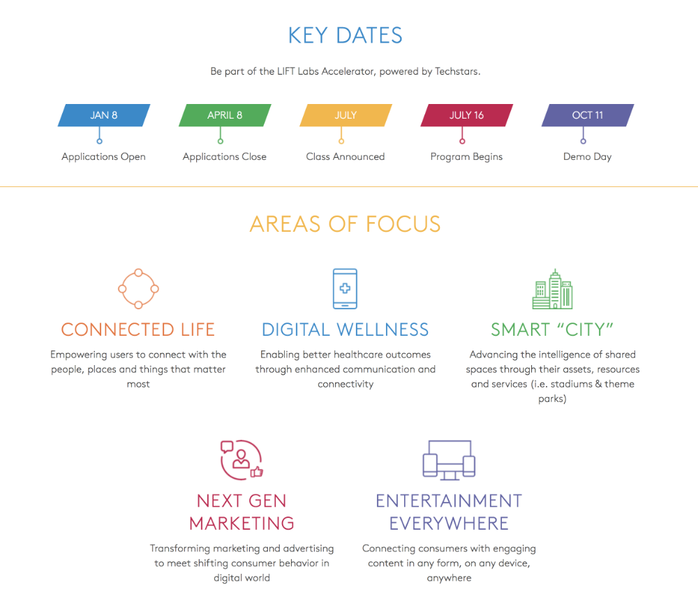 Lift Labs by Comcast - key dates